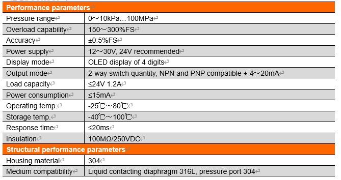 PCM710 Intelligent Pressure Switch digital pressure switch